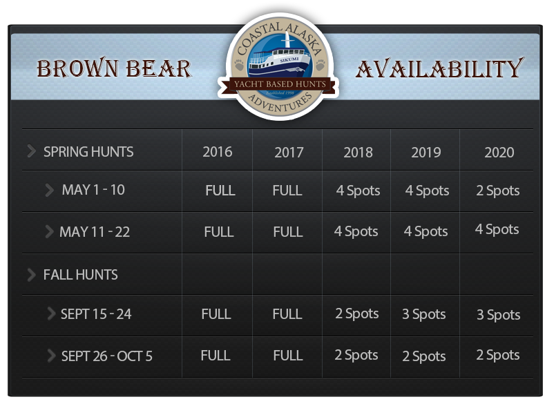 Alaska Brown Bear Hunting Availability